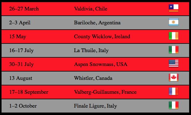 World events: Объявлены правила регистрации в кубок мира по эндуро 2016