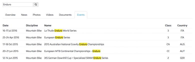 World events: UCI начало принимать в календарь эндуро гонки, и что из этого вышло