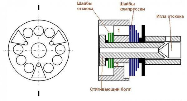 руководство по эксплуатации шевроле трейлблейзер 2005 года