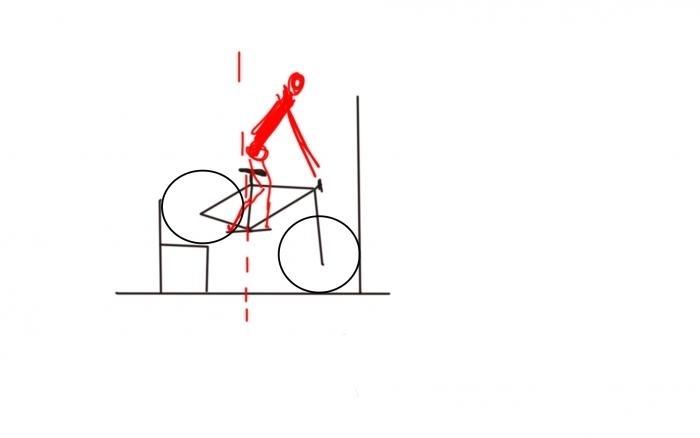 Блог главного домового страны.: Уроки правильной посадки ©. Версия от kuzlich.