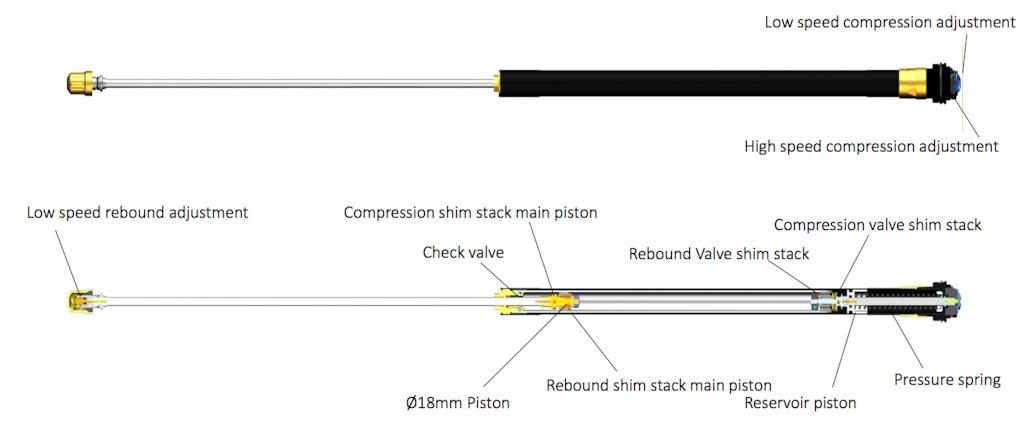 Новое железо: Даунхилльная вилка от Öhlins