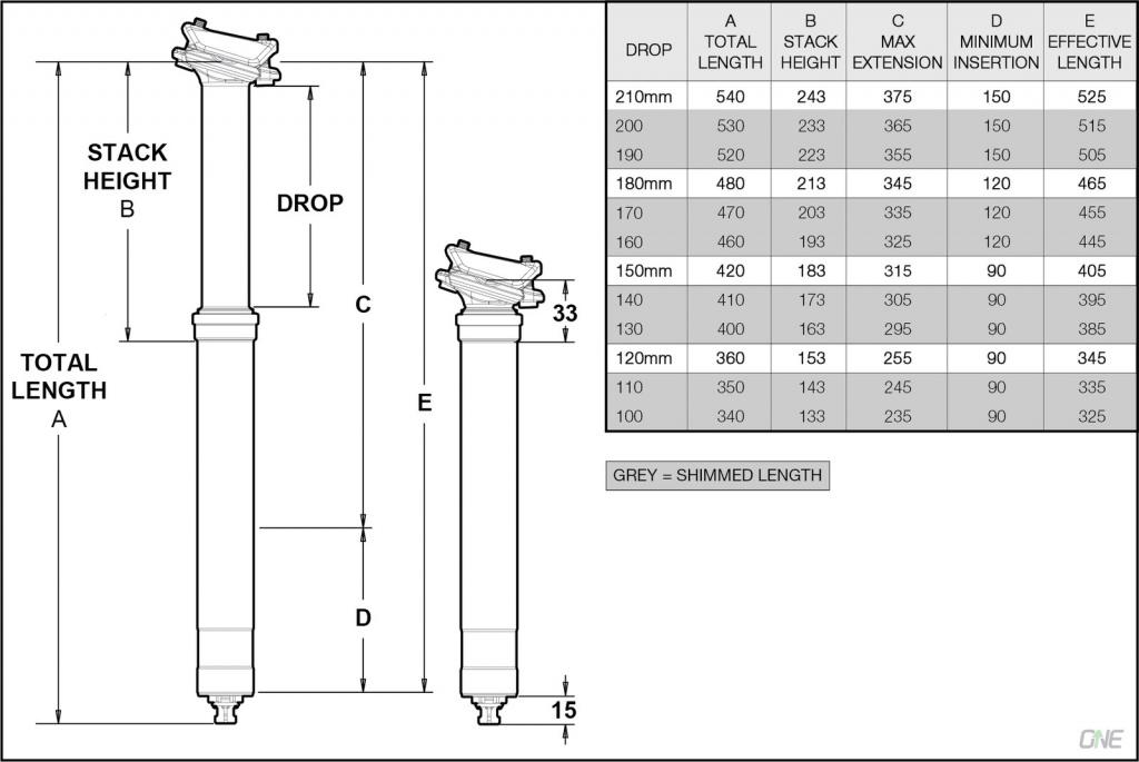 Новое железо: OneUp обновили линейку гидравлических штырей
