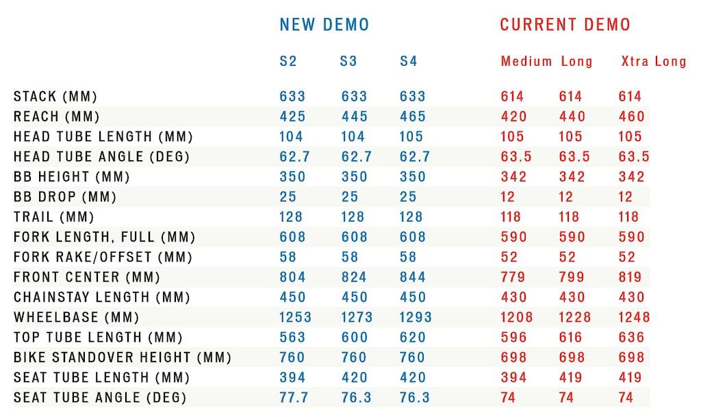 Новое железо: Specialized Demo 29 2020