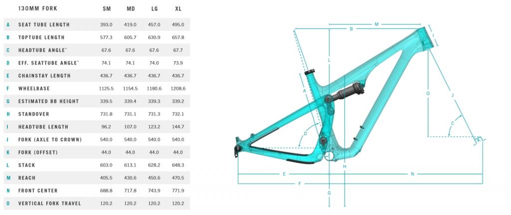 Новое железо: Новый Yeti SB115