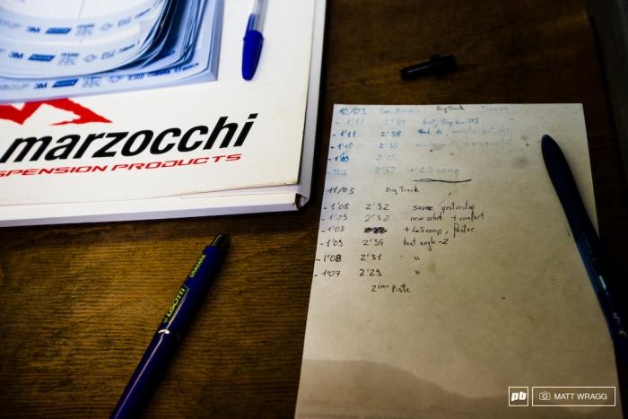 DISCO: Предсезонная настройка Marzocchi.