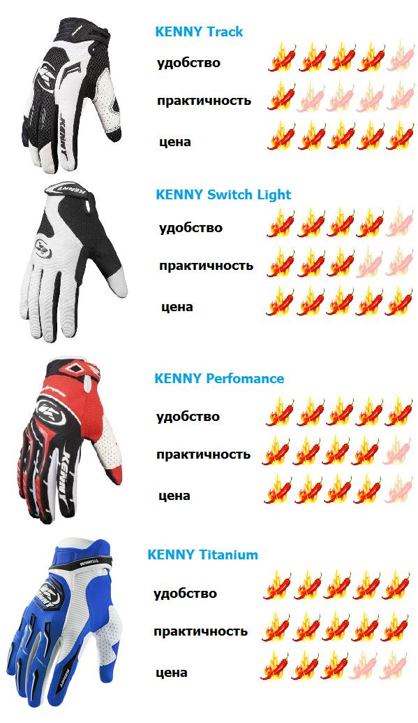 DISCO: Перчатки Kenny, тест пройден!