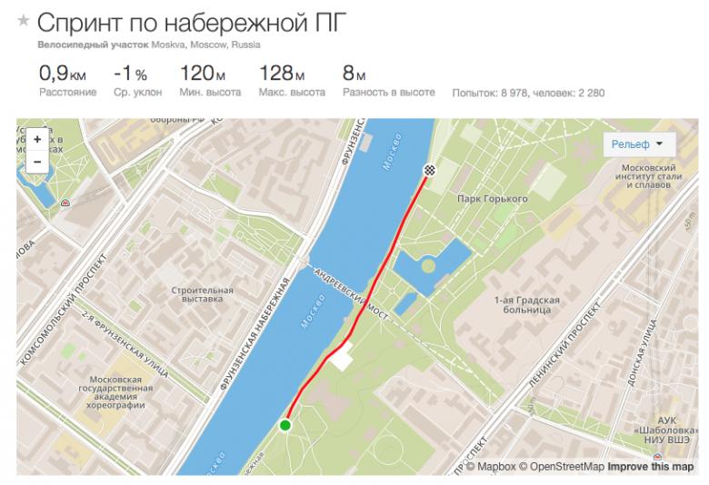 Места катания: На время по московским велодорожкам - КАК?
