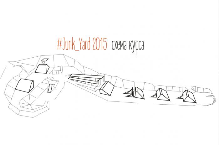 nsmb_ru: Обзор курса Че Стайл 2015
