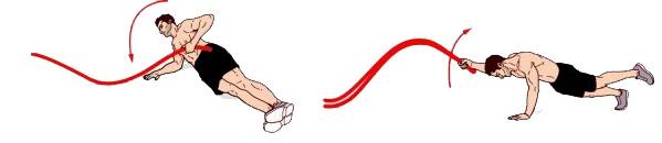 Тренировки: Личный опыт тренировок в зале для МТБ - часть II, Сила и Скорость