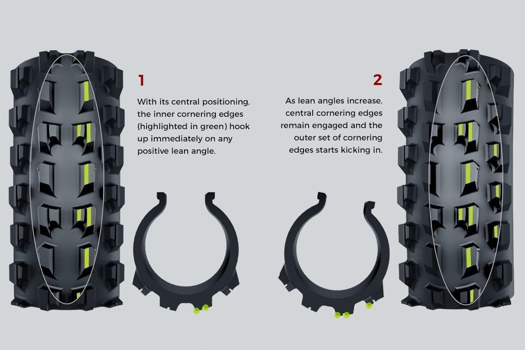 Новое железо: Обзор: Передняя Покрышка Tioga Edge 22 - Новый Взгляд На Сцепление в Поворотах