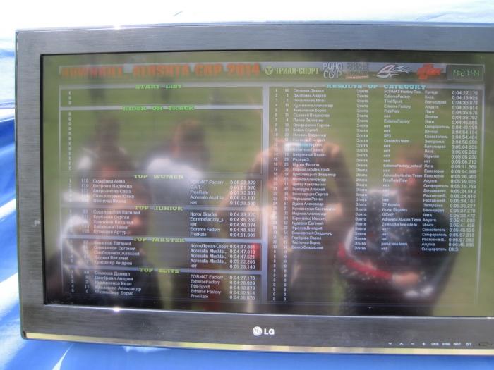 Alushta Cup: Результаты квалификации AlushtaCup2014 DHi Миру-Мир