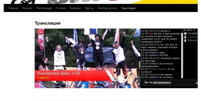 Блог им. Nicodim: Результаты AlushtaCup 2014 «Миру-Мир»