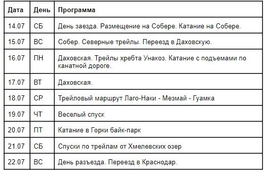 FREERIDA.RU - мтб туры на Юге России: 14.07-22.07 трейл-тур «Российские Альпы»