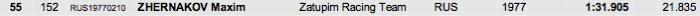 Блог им. KonstantinMaksimov: Наши результаты в прологе гонки Specialized-SRAM Enduro #2 в Riva Del Garda.