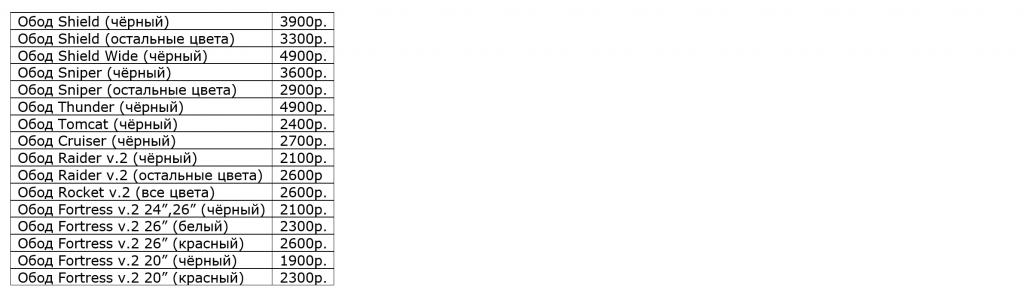 Блог им. teammano: Обзор ободьев и втулок Dartmoor 2019.