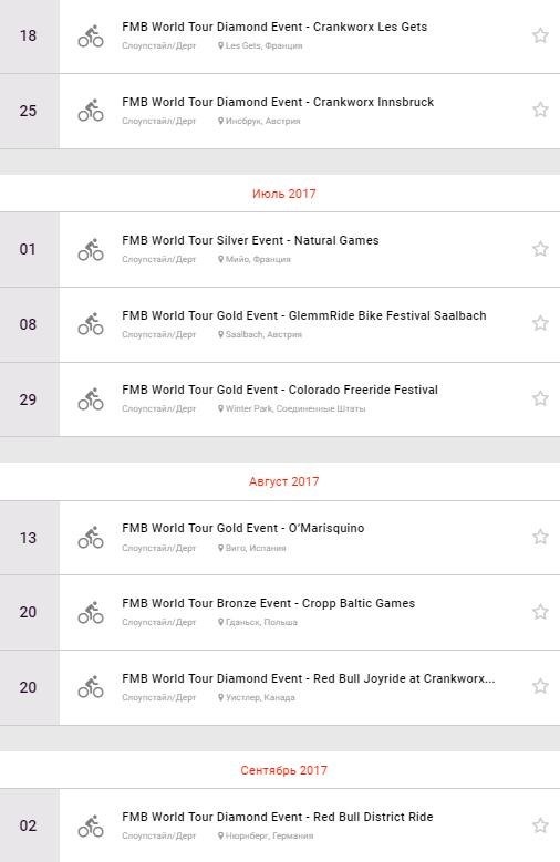 World events: Анонсированы 18 этапов FMB World Tour