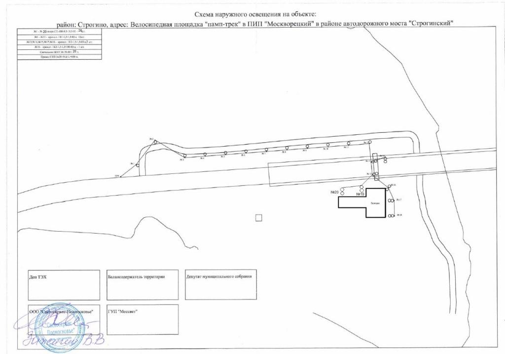 Места катания: Памп-трек Строгино, обзор событий 2017 года