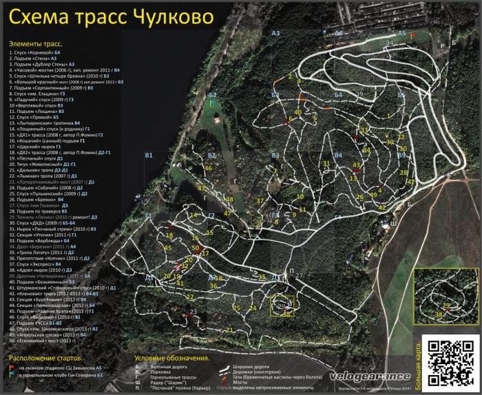 Trailbuilders.ru: Лица. Алексей Метео Смирнов. Погоды предсказатель