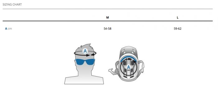 Экипировка: Обзор шлема Bluegrass Golden Eyes HES