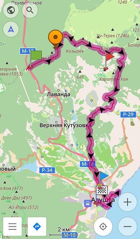 Блог им. AnastasiyaFedorova: Крымское ВатоЭндуро в Алуште 2016г.