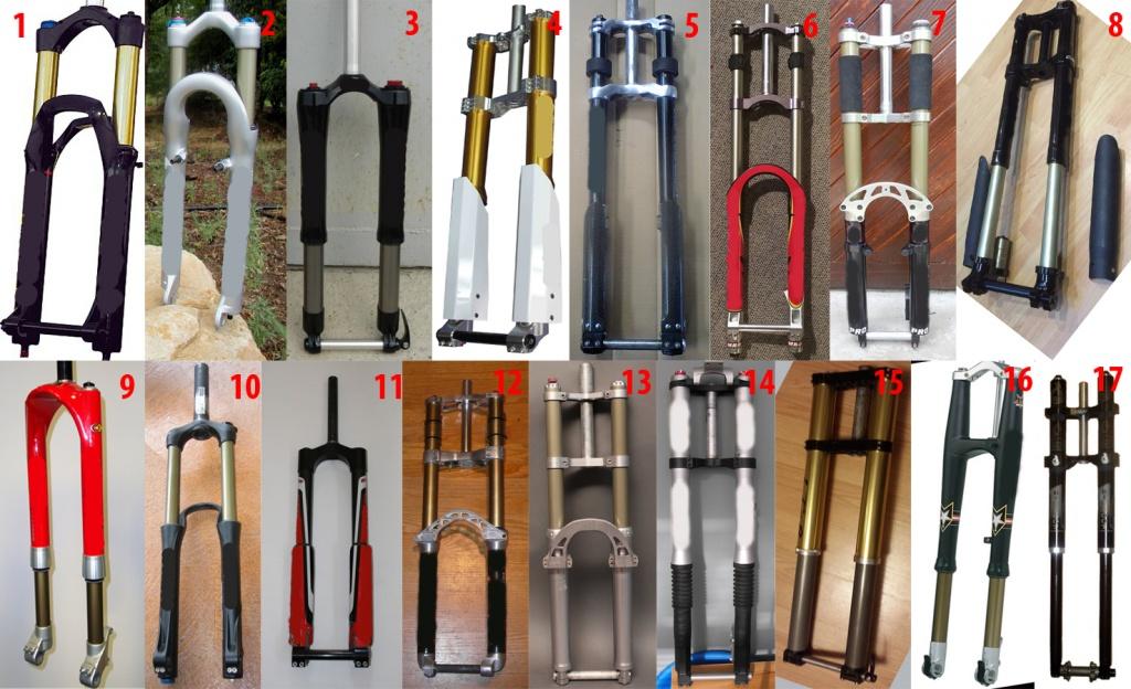Блог им. TApoK: Тест на знание истории. Вилки всякие нужны, вилки всякие важны.