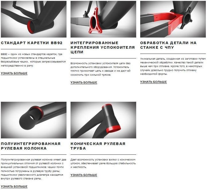 Блог им. Auster: Отформатировать рынок российского даунхилла: знакомство с Format 4112