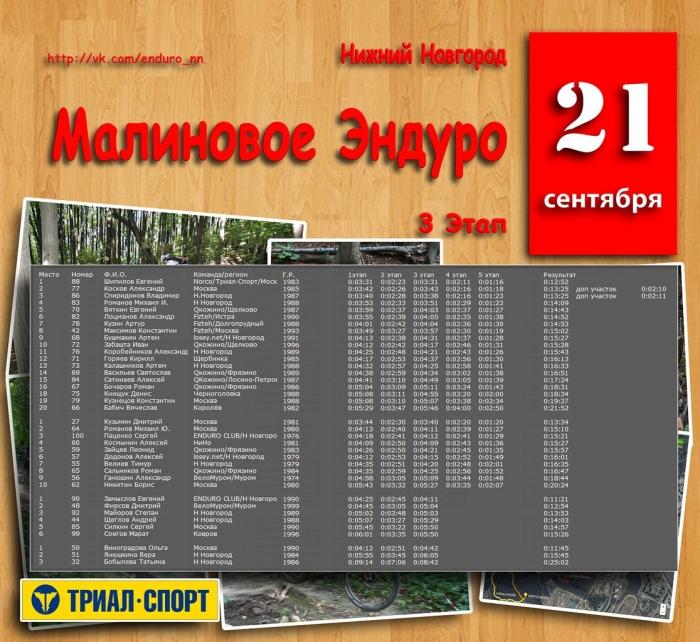 Наши гонки: Результаты «Малиновое Эндуро» Нижний Новгород 2014 г. 3 Этап