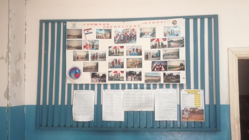 Блог им. temazarodinu: Мартовские сборы в Саранске 2019