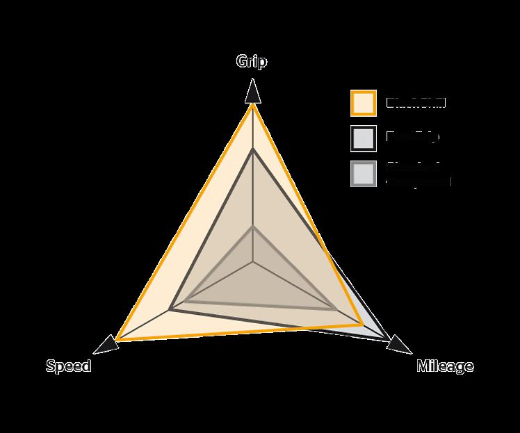 #Borsch: Обзор покрышек Continental для дома, работы и отдыха