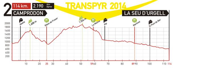 Блог им. zizz: Transpyr 2-й этап. Camprodon — La Seu D'Urgell