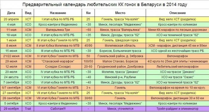 МТБ в Беларуси: Предварительный календарь любительских КК гонок в Беларуси на 2014 год