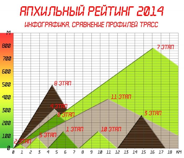 Блог им. DEN1S: Апхильный рейтинг 2014 – Итоги года