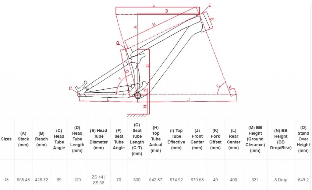 Блог компании Polybike: Обзор Polygon TridZZ и небольшое видео.