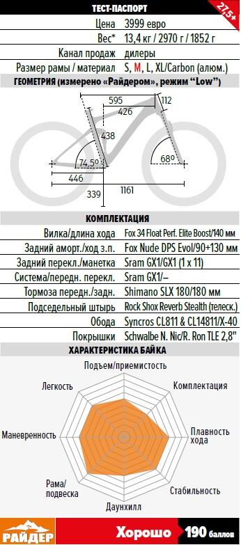 Журнал Райдер: Внедорожники: тест трёх топовых плюс-подвесов