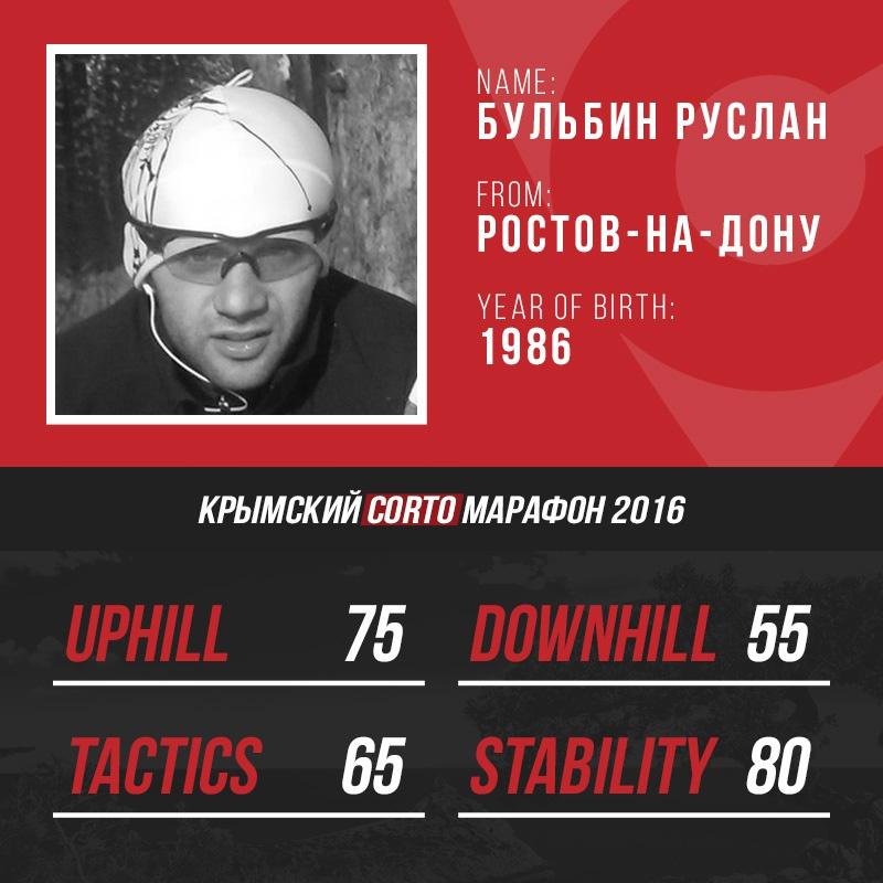 Наши гонки: Фавориты крымского Corto марафона