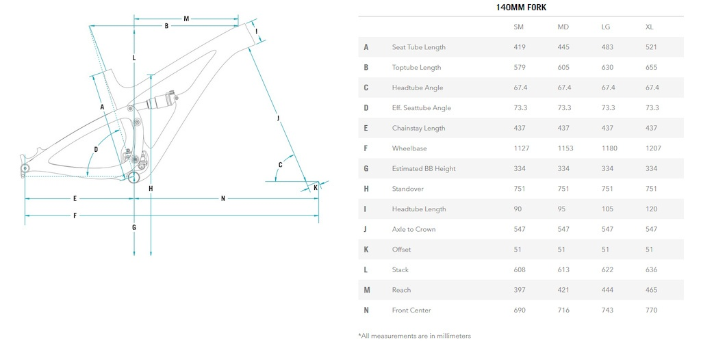 Блог компании SLOPESTYLE: Yeti SB4.5c - Обзор от Mike Kazimer