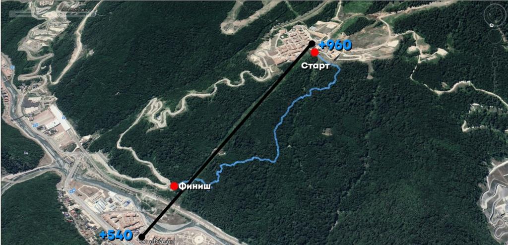 Gorky Bike Park: III этап кубка Школы Маунтинбайка MtbSochi 29-30 сентября