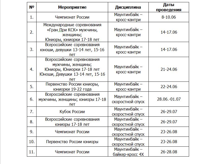 Блог им. ArkhyzBikePark: КАЛЕНДАРЬ МЕРОПРИЯТИЙ НА ВТРК АРХЫЗ